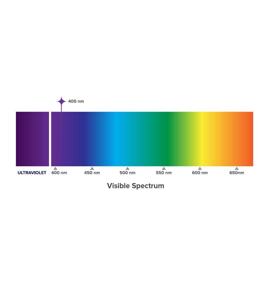 Hubble Lighting - spectra clean SpectraClean - covid lighting